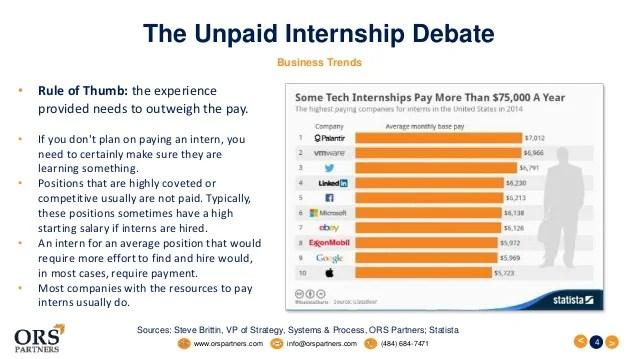 ORS Partners Research: The Unpaid Internship Debate