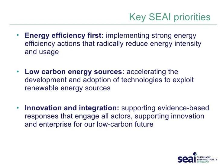 Irish Activities in Energy Efficiency: Prof. J. Owen Lewis ...