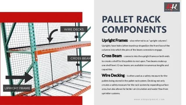 pallet rack guide