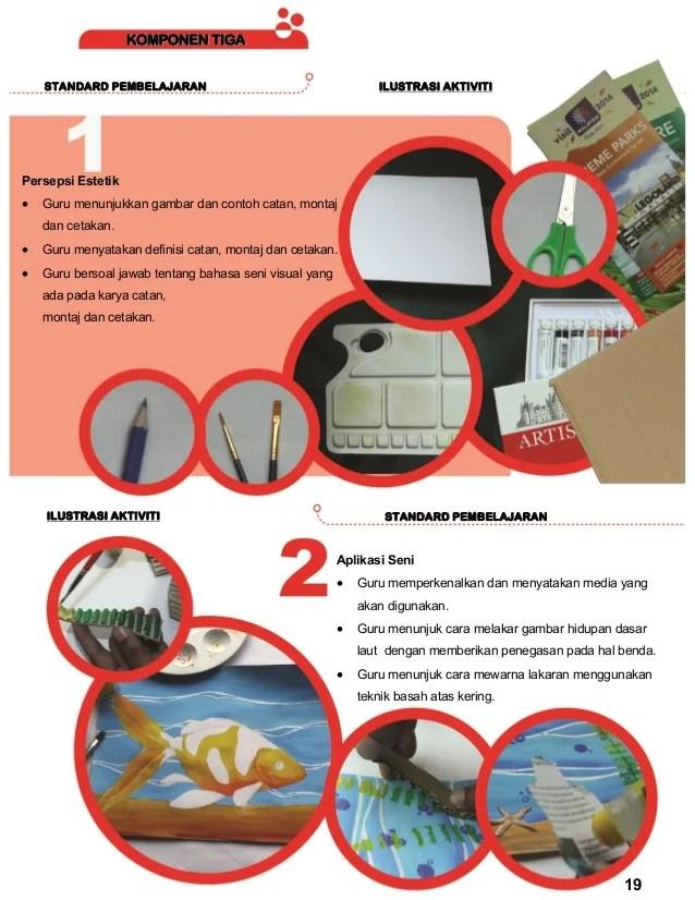 Panduan Pengajaran Seni Visual Tahun 1 (4) - Modern Home