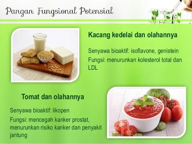 06/10/2019· contoh makanan fungsional khas daerah. Noministnow: Contoh Olahan Makanan Fungsional