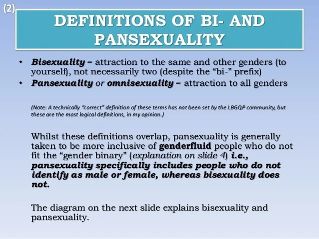 Image result for image of bisexuality