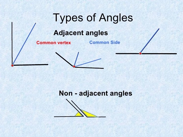Parallel Lines Amp Related Angles1 Na