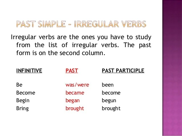 Bring Past Tense And Past Participle