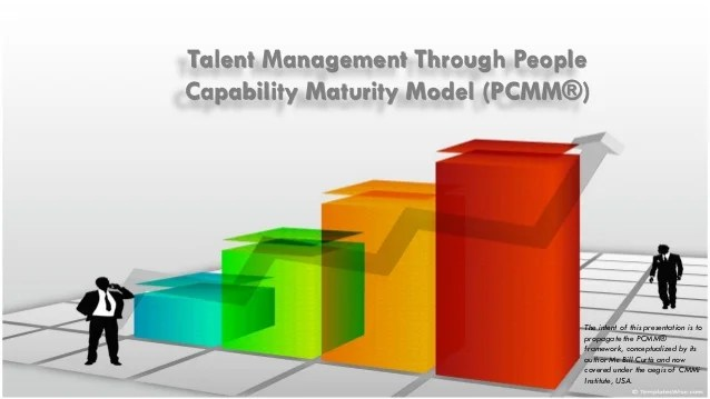 Talent Management Framework - A look at PCMM