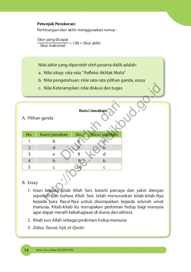 Kunci Jawaban Agama Islam Kelas 11 Bab 2 Aktivitas View Jawaban Aktivitas Siswa Pai Kelas 11 Rismax Gif Best Reci