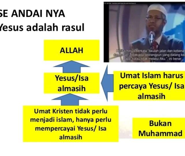 Umat Islam Umat Kristen