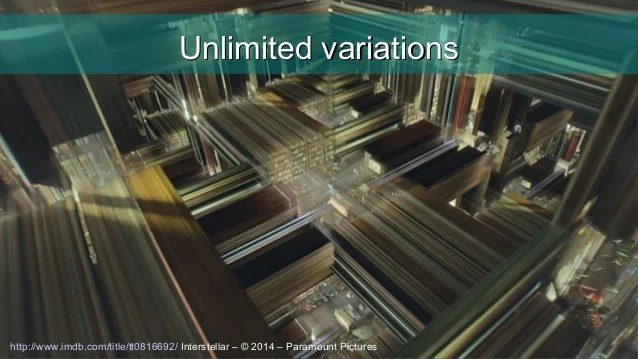 Unlimited Variations