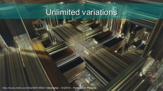 Unlimited Variations