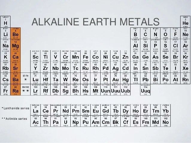 Metal Non Metalloids Periodic Metal Table Periodic Table