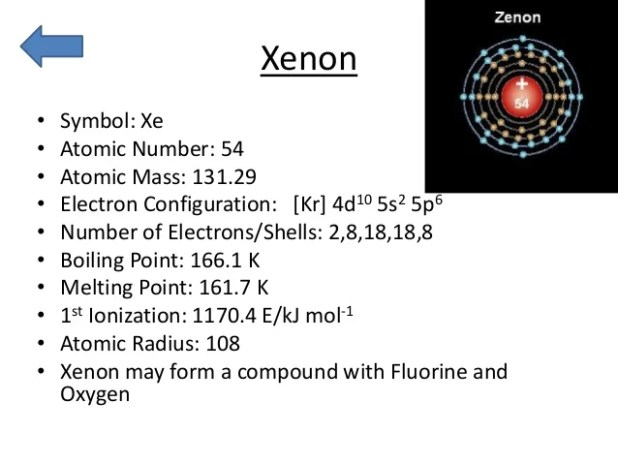 Xe periodic table mass brokeasshome periodic table xenon images and sample with full urtaz Images