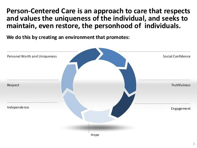 strengths of person centered therapy