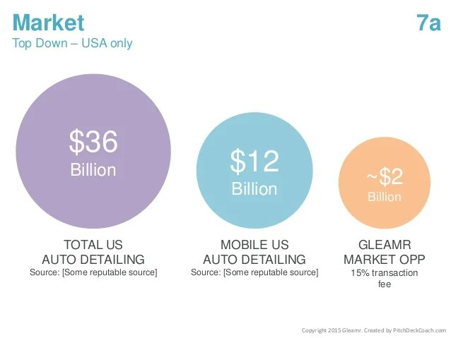Pitch Deck Template - Top Down Market Opportunity Slide
