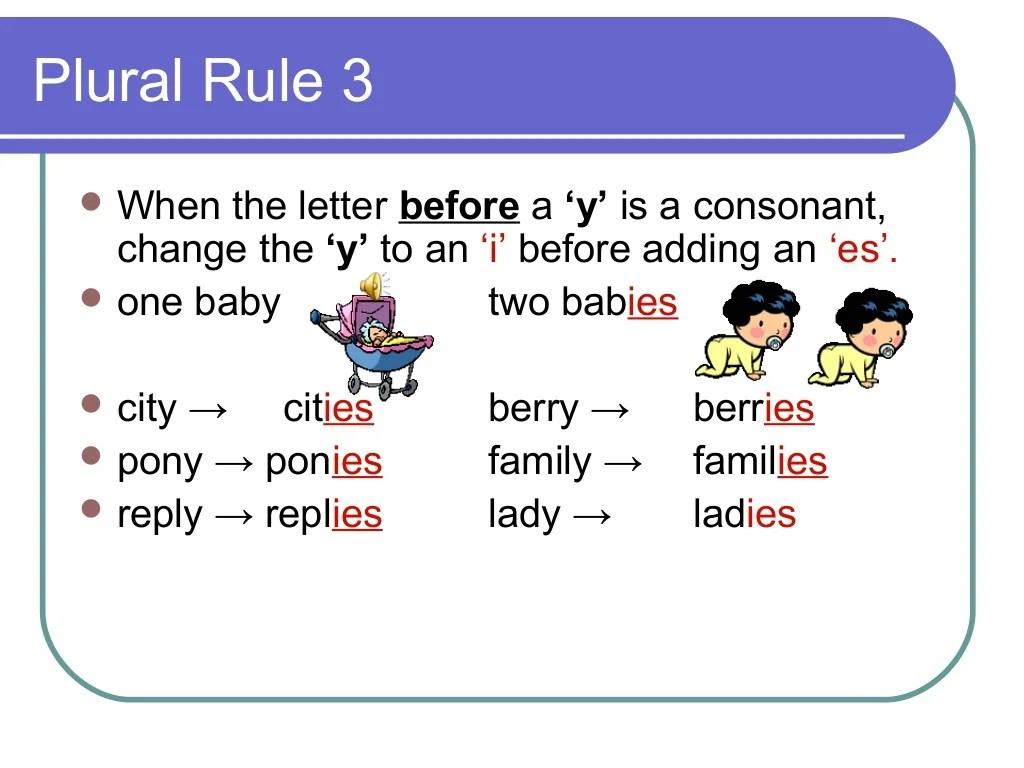 Plural Words Ending In Es Worksheet Plurals S Es Ies Worksheet Plural Words Ending In S