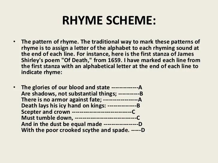 Of Poetic Rhythm