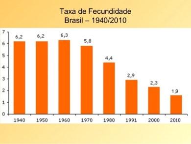 População brasileira e mundial Professor Edu Gonzaga 2015