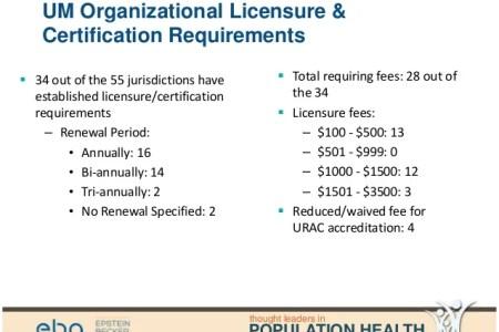 Free Resume Sample » utilization management certification | Resume ...