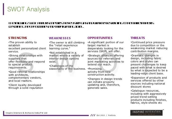 interior design industry swot analysis psoriasisguru com - Interior Design Industry Analysis