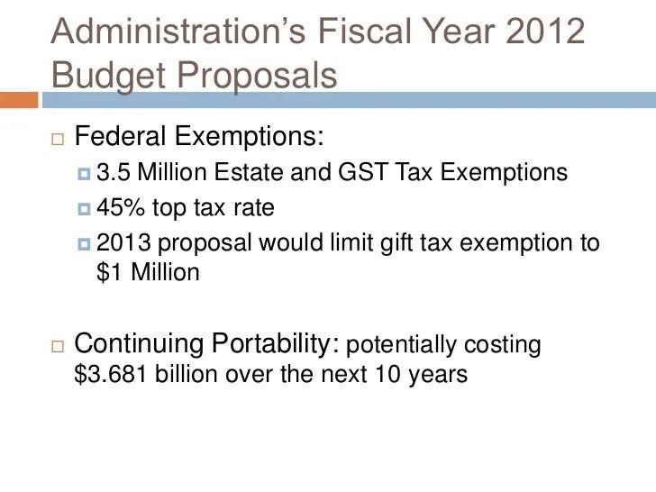 Estate Tax Step Basis