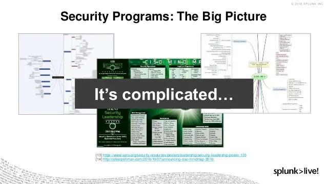 building the analytics driven soc
