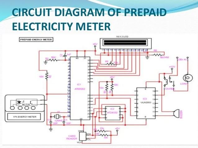 GSM based Prepaid Electricity Meter