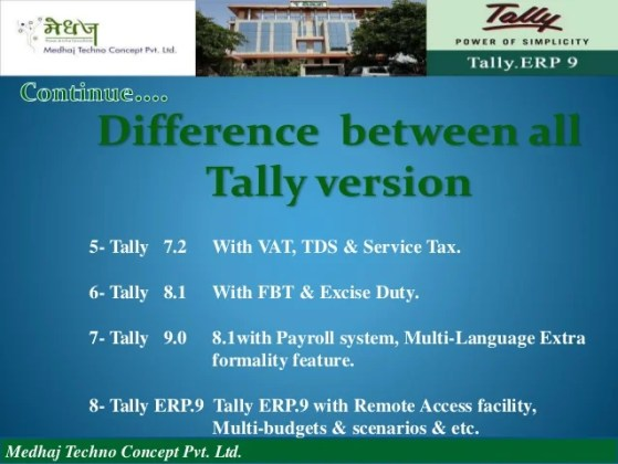 Ppt of tally Medhaj Techno Concept Pvt  Ltd  4  5  Tally