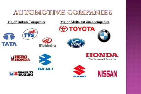 Imgenes De Names Of Car Companies In India
