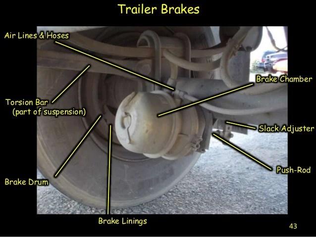 Trailer wiring diagram 2012 hyundai  24h schemes