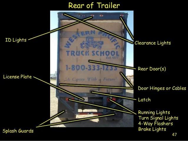 Semi Truck Engine Compartment Diagram Truck Tire Diagram