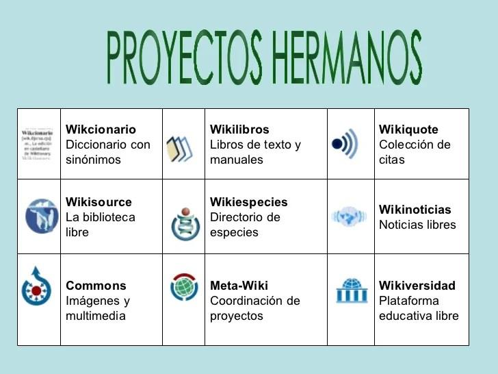 Presentación Power Point Wikipedia
