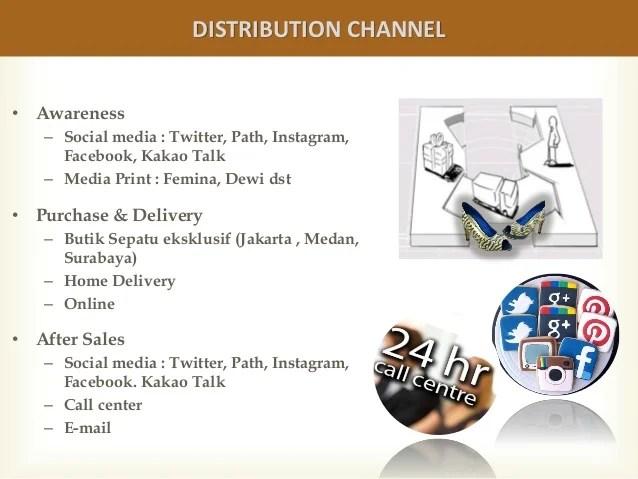 Toms Shoes Distribution Channels
