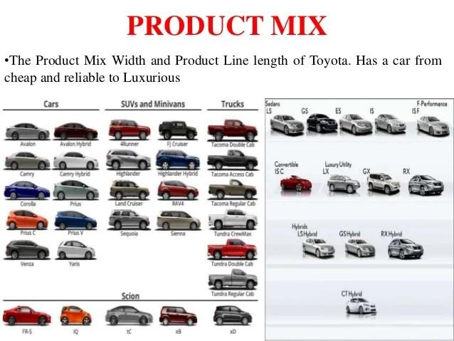 Toyota mini case
