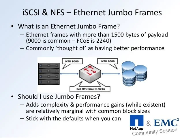 Netapp Jumbo Frames Mtu Size | Frameswalls.org