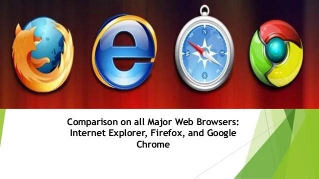 Mozilla Explorer Web Safari Google Browsers Firefox Internet Chrome