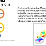 2 customer relationship dimensions in a CCE