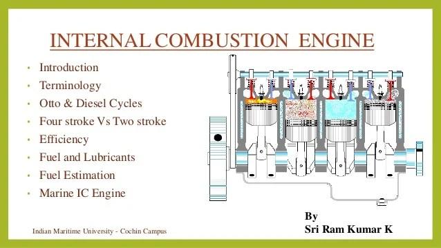 Basic of engine