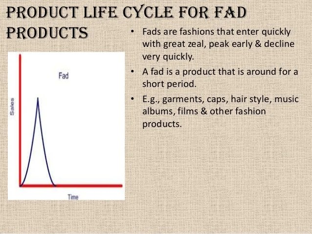 Product Life Cycle Of Shoes