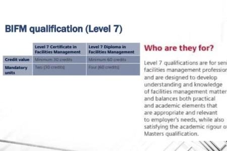 Free Resume Sample » facilities management professional ...