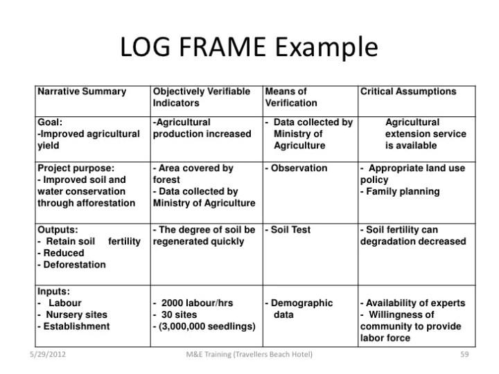 Logical frame framess project logframe template 2731278 ramakrishna vivekananda bg info maxwellsz