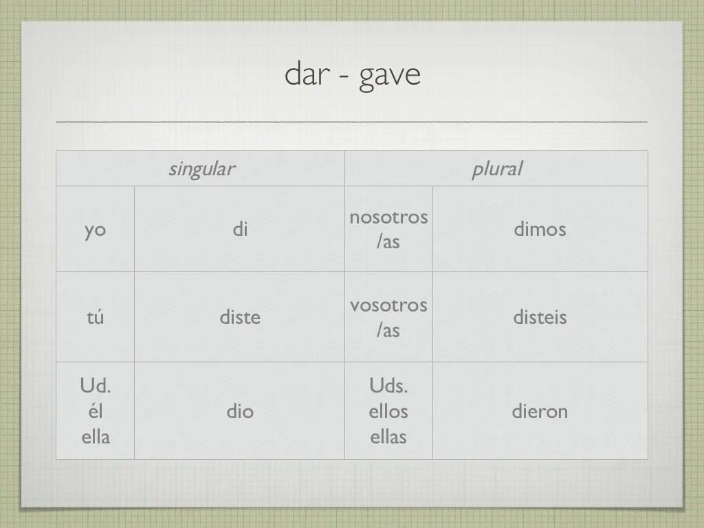 Beginning Spanish 2