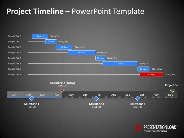 Powerpoint Timeline Template     3  Project Timeline     PowerPoint Template