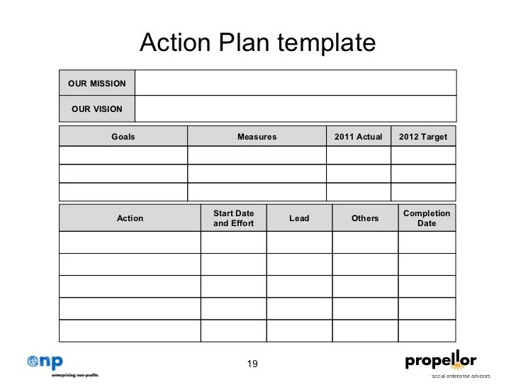 Hospital emergency management plan template for Hospital action plan template