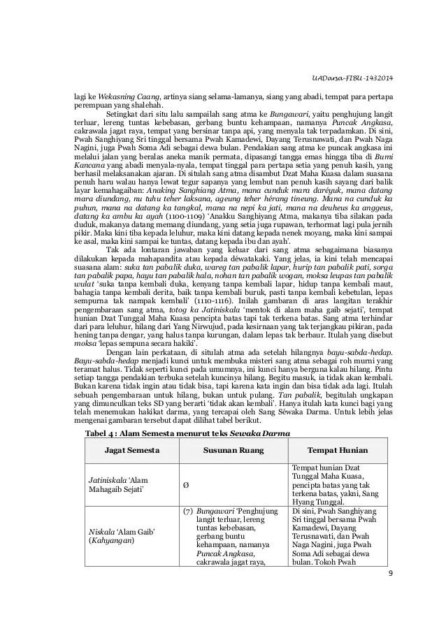 UADarsa-FIBU-1432014 9 lagi ke Wekasning Caang, artinya siang selama-lamanya, siang yang abadi, tempat para pertapa peremp...