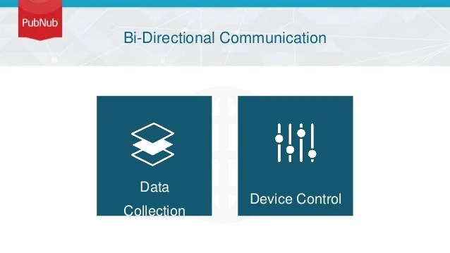Bi-Directional Communication