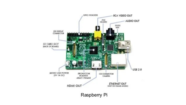 Qemu - Raspberry | while42 Singapore #2