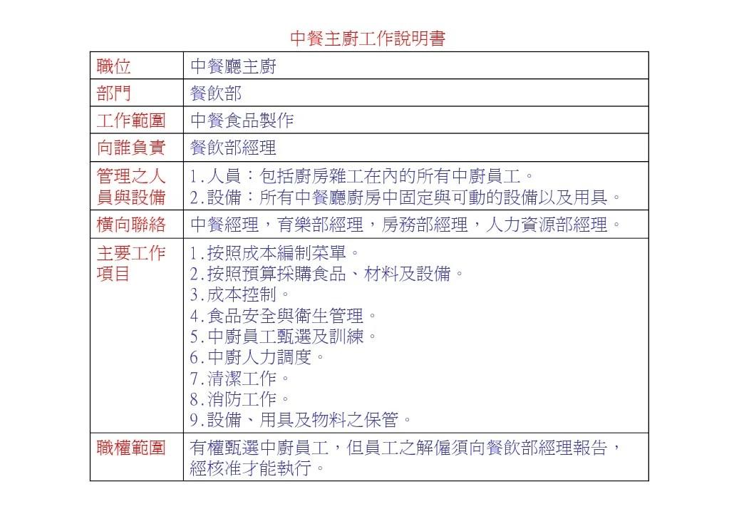 QM-075-TQS管理實務