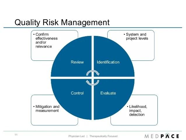 Quality, Risk & Compliance: Risk Management for Sponsors ...