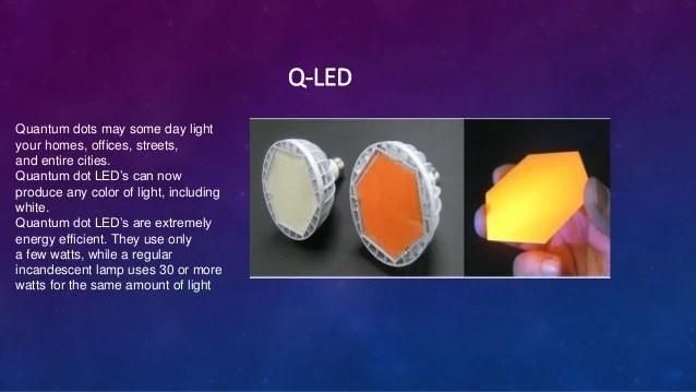 Led Light Loss Factor