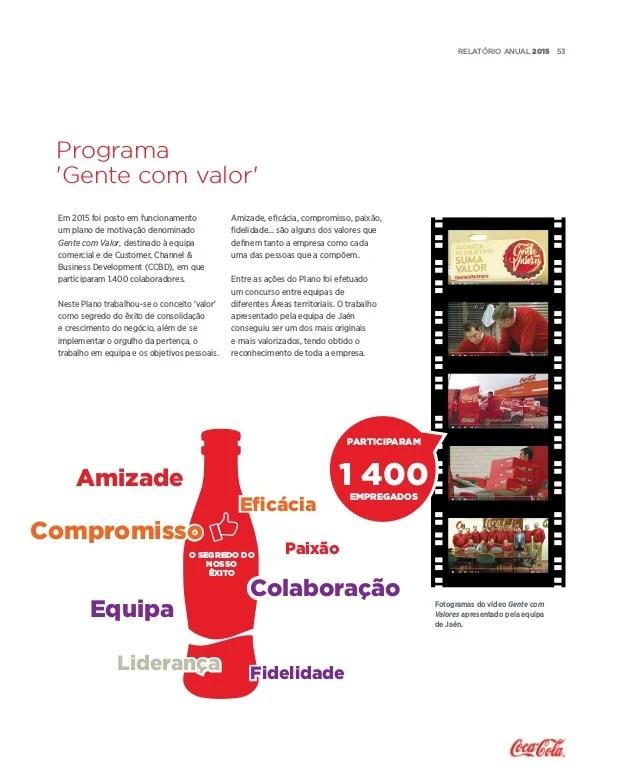 Relatorio Anual 2016 Coca Cola