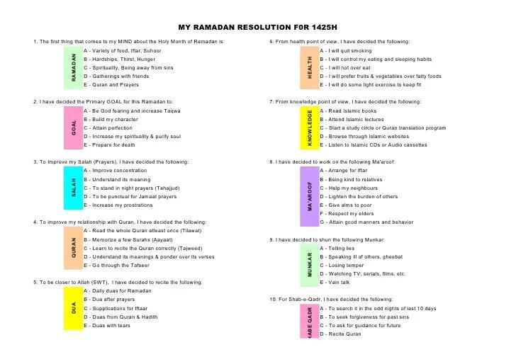 Ramadan Self Improvement Checklist